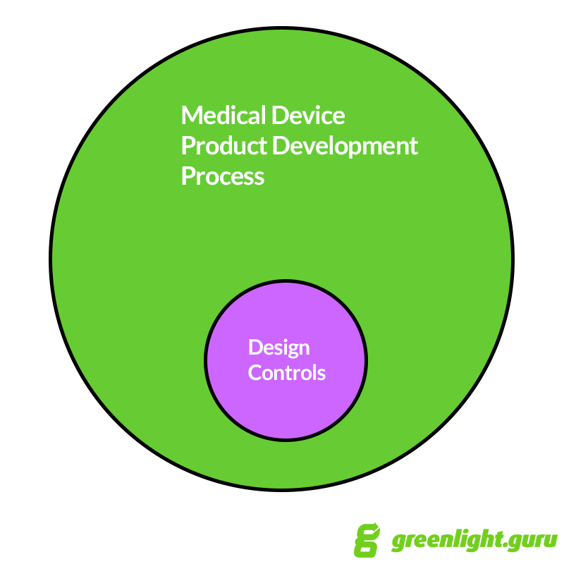 product_development_vs_design_controls