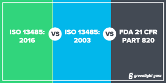 ISO 13485:2016 vs. ISO 13485:2003 vs. FDA 21 CFR Part 820 - Featured Image