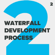 Agile_WATERFALL DEVELOPMENT PROCESS