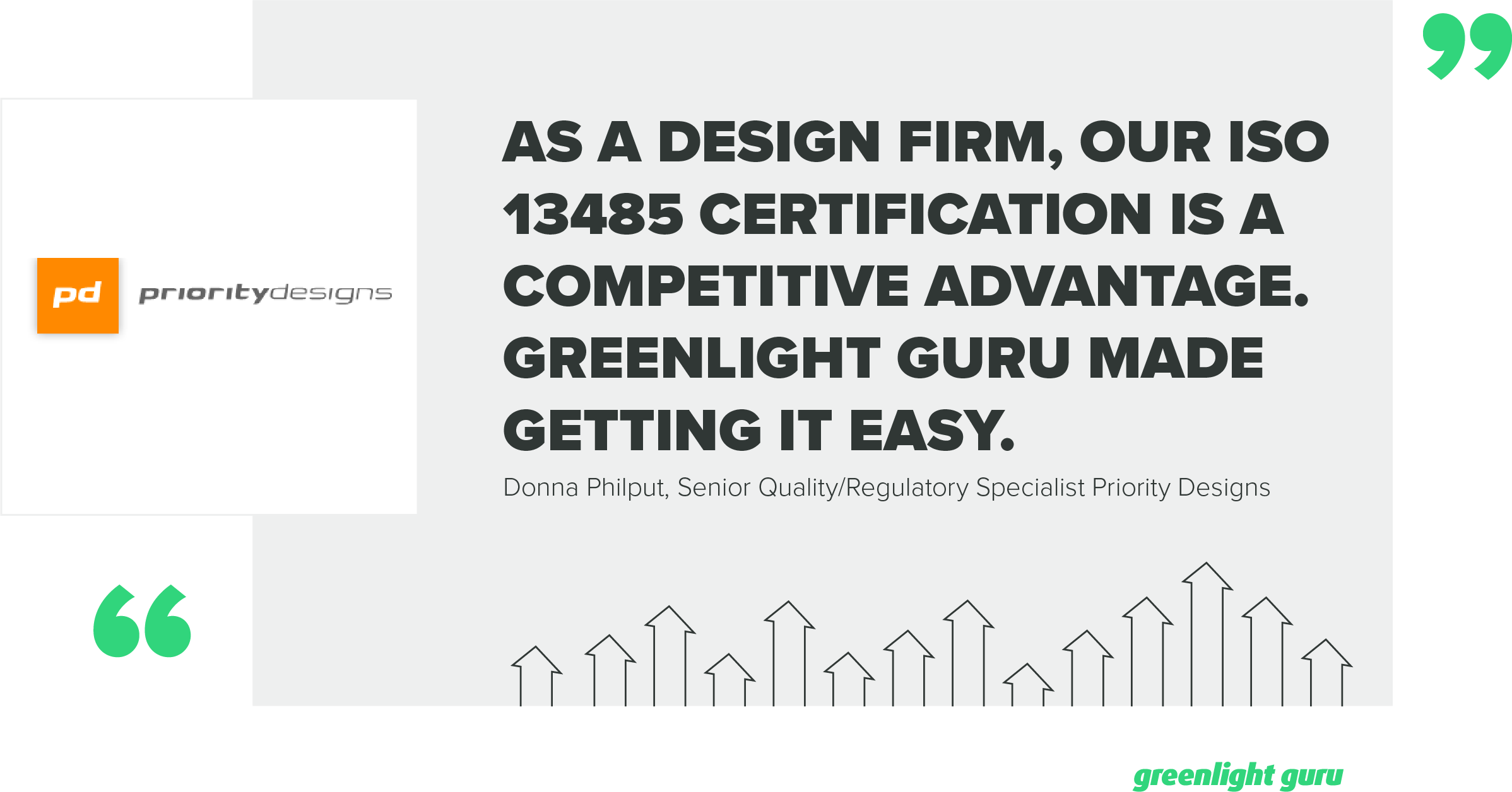 How Priority Designs Used Greenlight Guru to Gain ISO 13485:2016 Certification - Featured Image