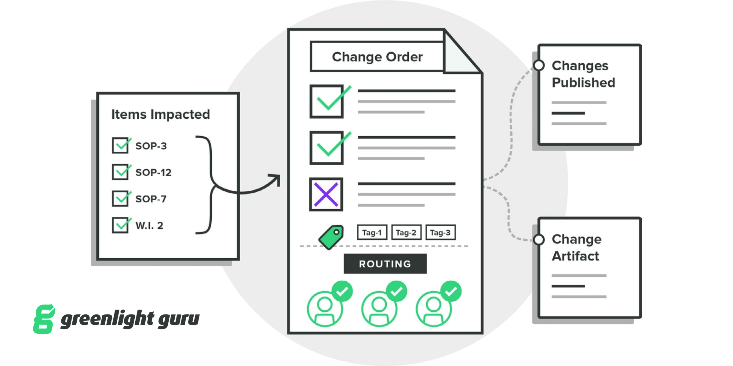 Change Mgmt release featured image