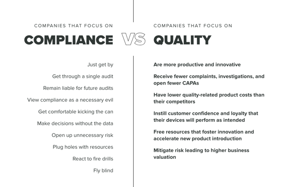 Compliance vs. Quality