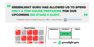 Going from Weeks to Hours of Audit Prep Time for Easy ISO 13485 Certification - Featured Image