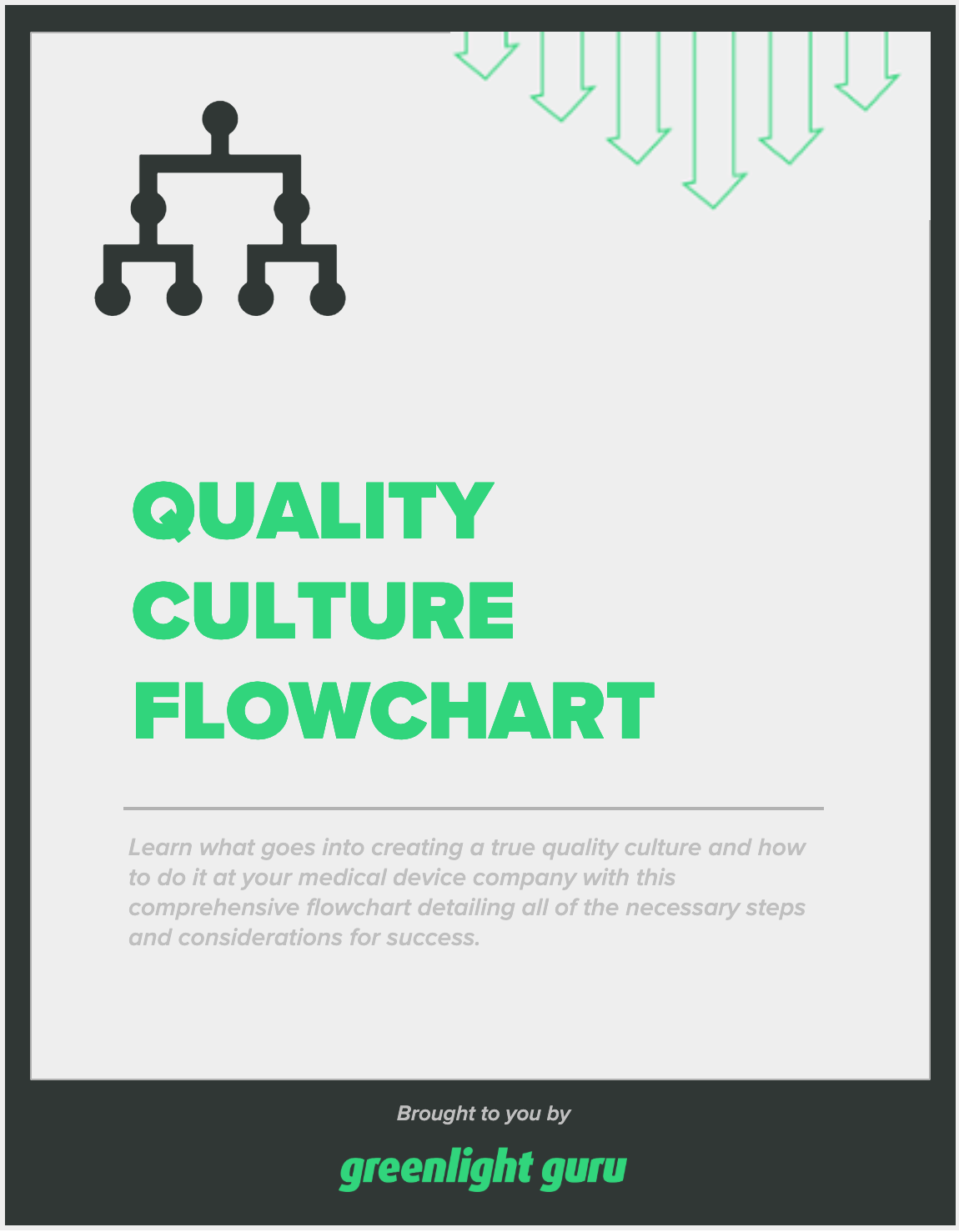 improving quality culture flowchart