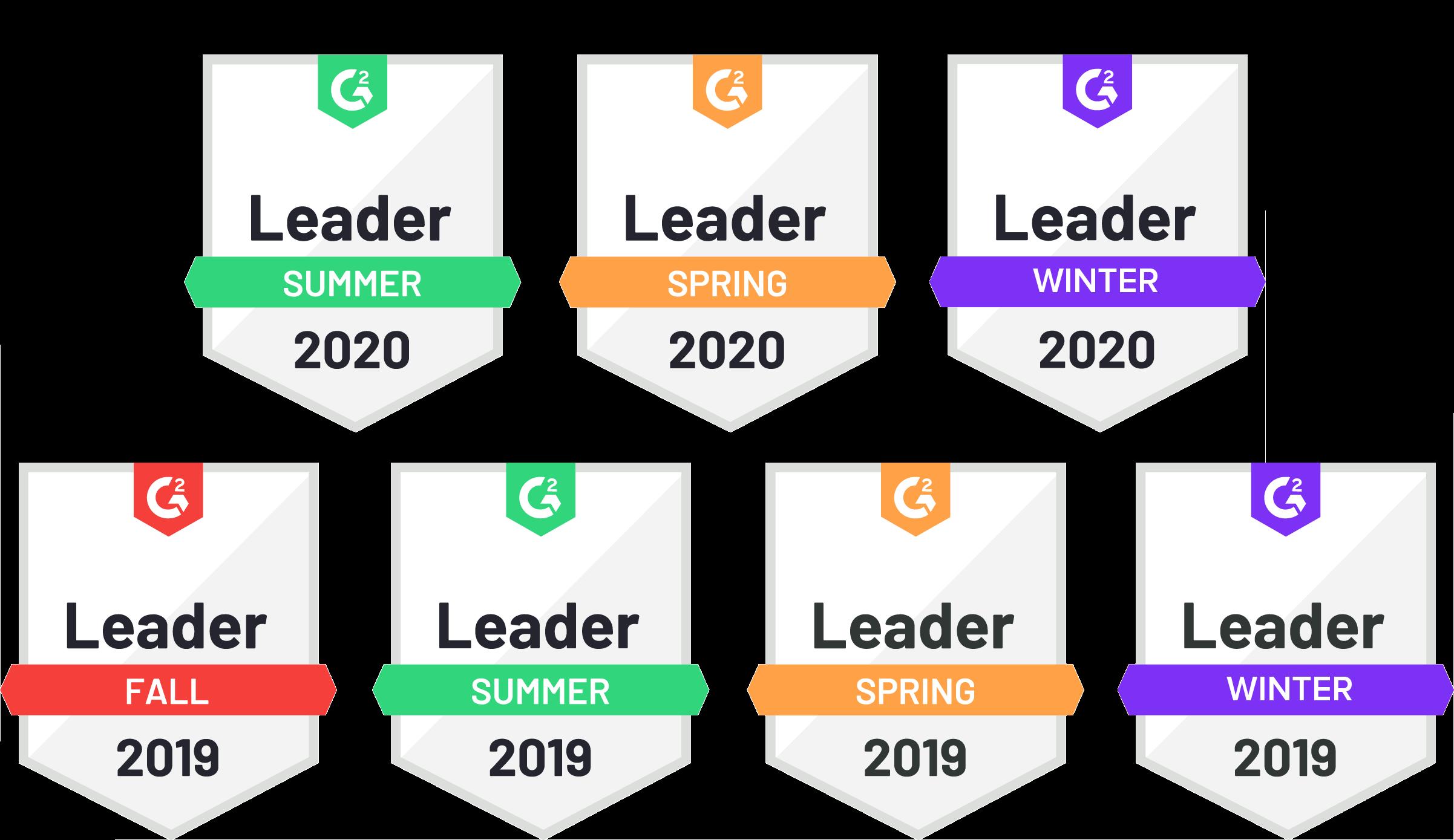 Summer 2020 - All Leader