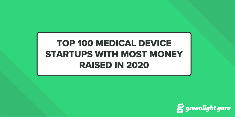 Top 100 Medical Device Startups with Most Money Raised in 2020
