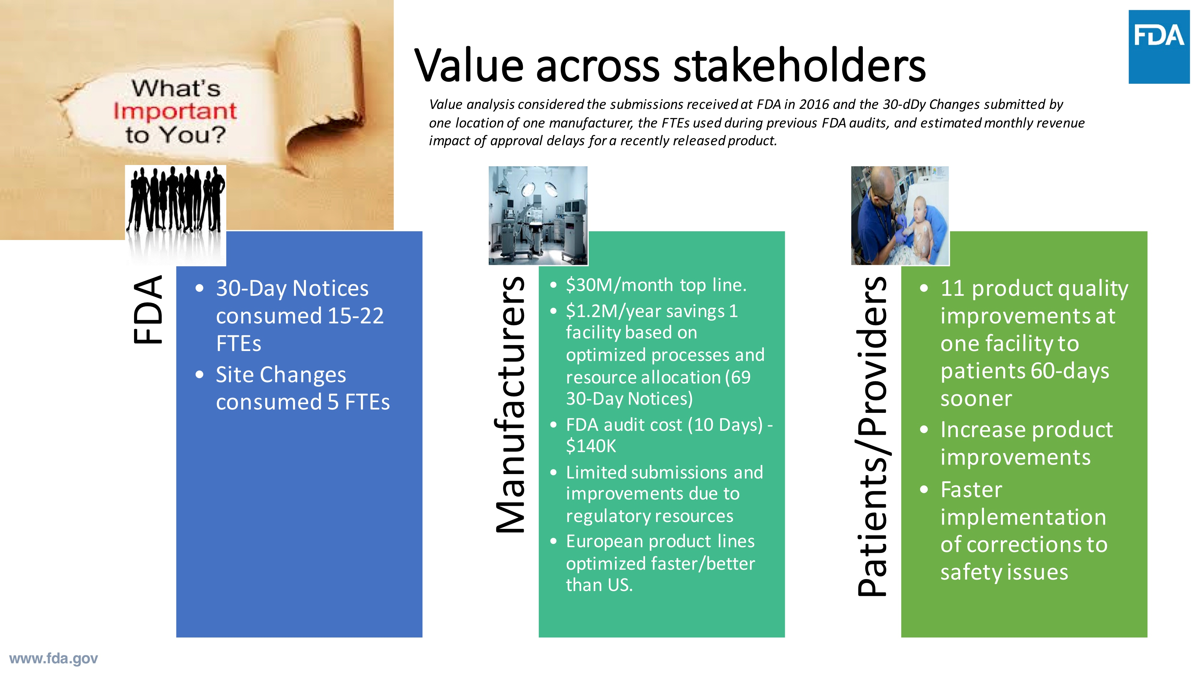 Value across stakeholders-1