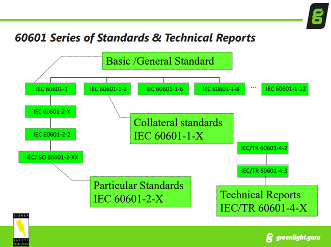 rsz_60601-standards.png