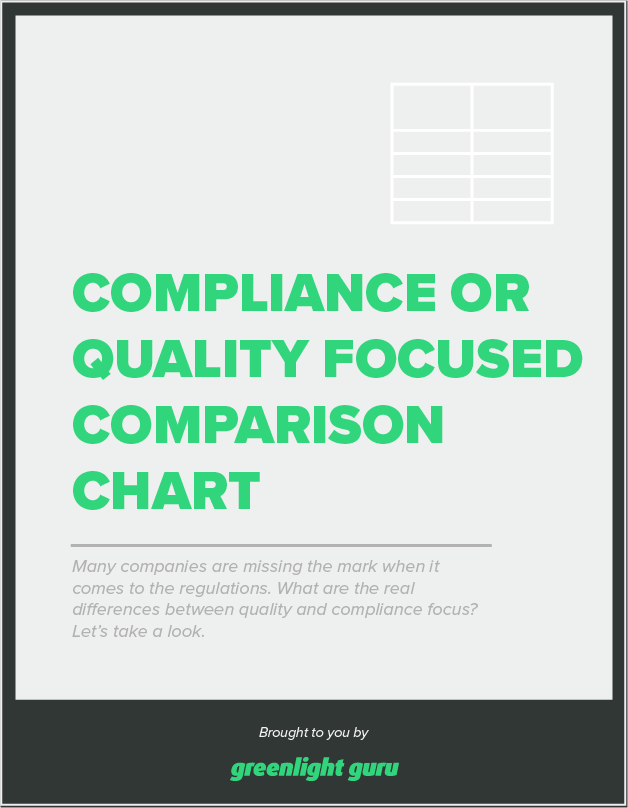 compliance-or-quality-focused-chart