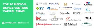 Top 20 Medical Device Venture Capital Firms - Featured Image