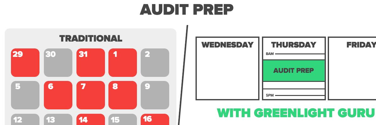 greenlight-guru-audit-prep-vs-traditional-systems