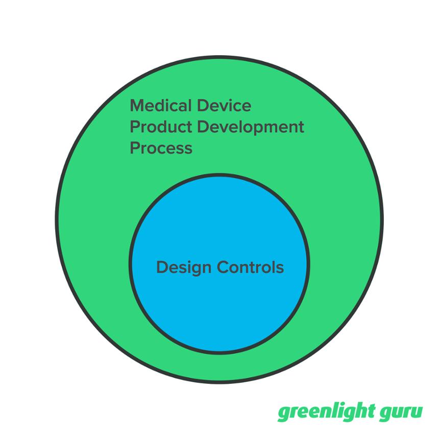 product_development_process-1