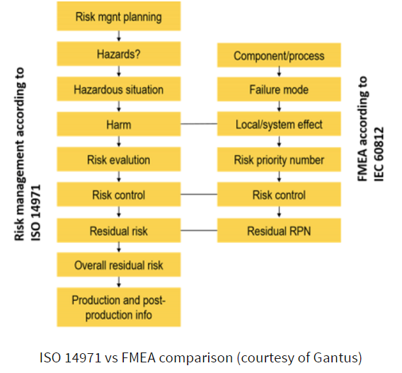 FMEA-vs-Risk.png
