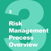 risk_management_tile_3