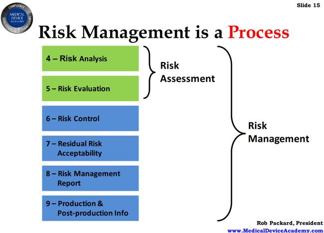 rsz_risk-management-process
