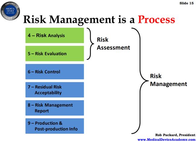 rsz_risk-management-process